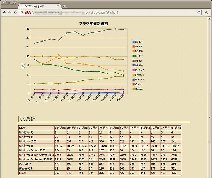 soft-web-counter-03.jpg